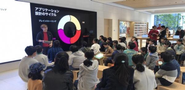 Apple Storeの説明