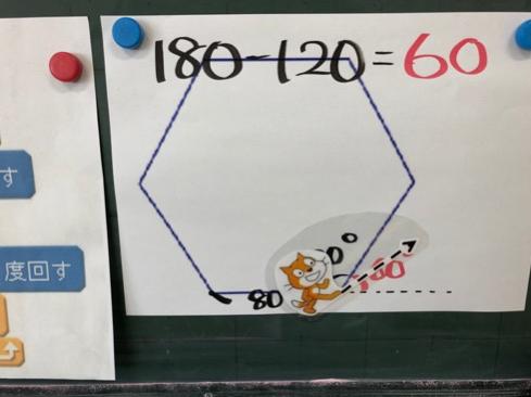 プログラムで指定する角度は、ねこの回転する角の大きさであることを知る。ねこの模型を使って回転を再現させることで,クラス全体に共有する。180から引くと求められることも話し合う中で確認する。